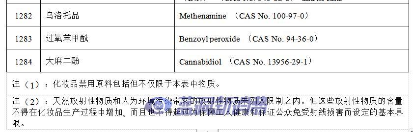 正式被禁用!大麻叶成分被禁用到化妆品中